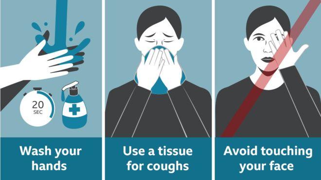 COVID-19 Hygiene